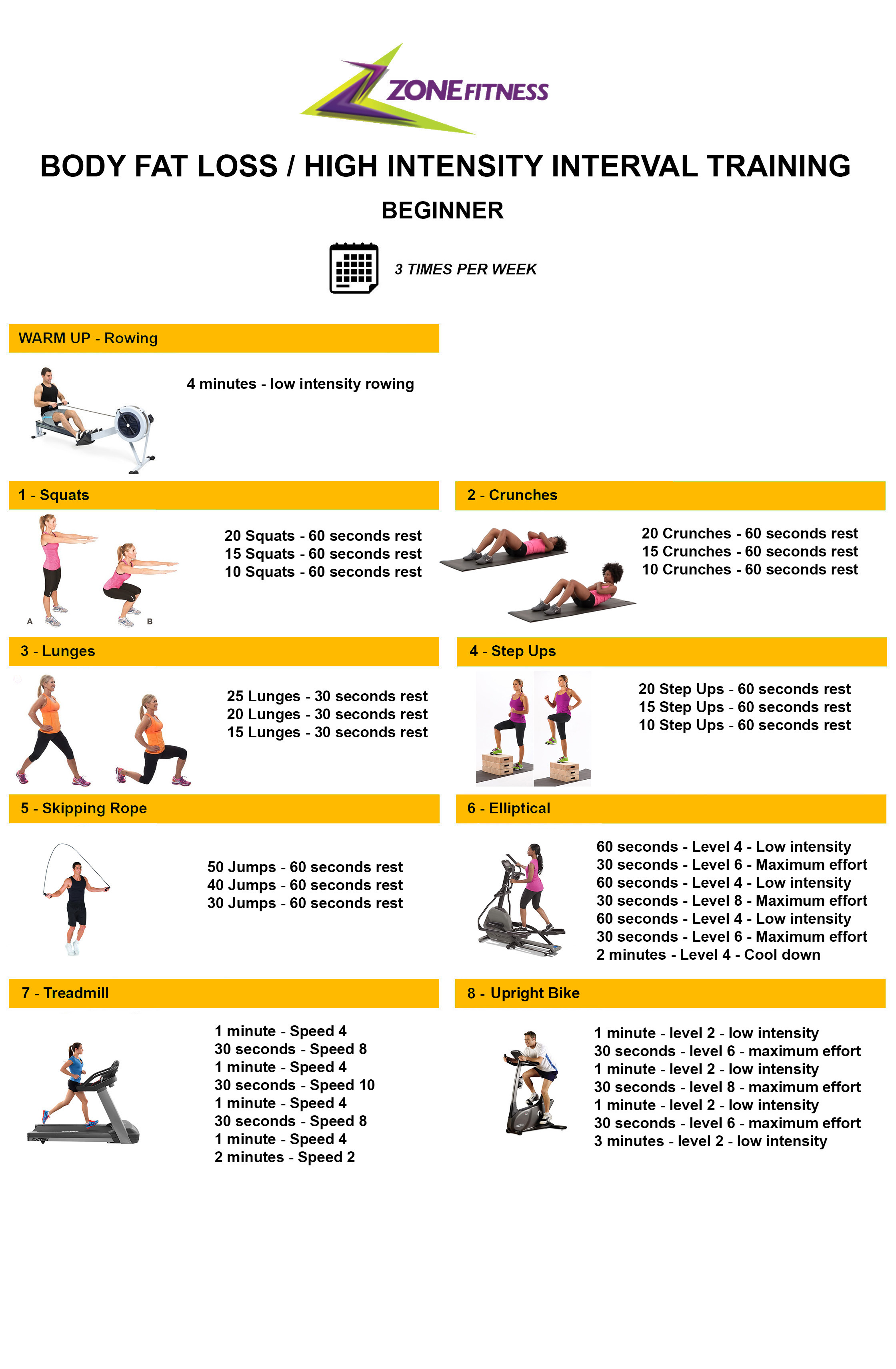 hiit workouts for beginners pdf