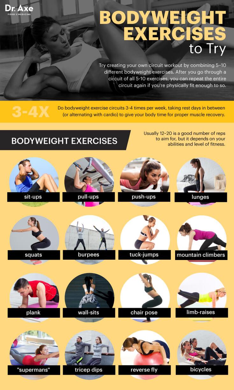 BodyWeightGraphic2