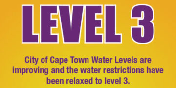 Zone-Fitness-Level-3-Water-Restrictions